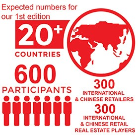 RREM infographic MAPIC China