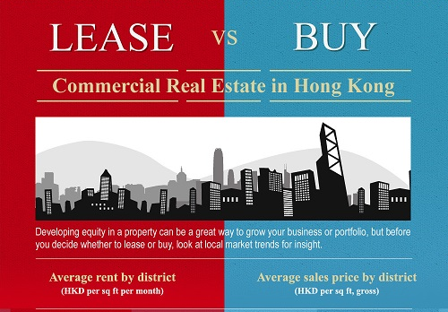 Infographic: Hong-Kong office space market at a glance